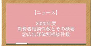 【ニュース】2020年度 消費者相談件数とその概要 ②広告媒体別相談件数